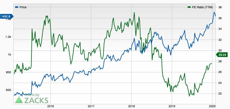 Google 株価とPERの推移